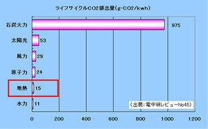 Geo_graph