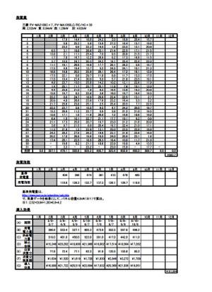 201210mx462wse