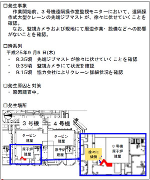 Fukusimadaitiigennpatu090501
