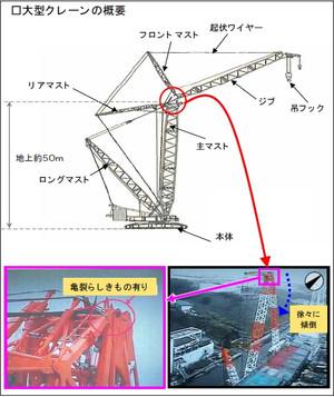 Fukusimadaitiigennpatu090502
